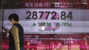Mercados mundiales flojos pese a noticias de China