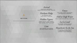 La La Land empata récord con 14 nominaciones al Oscar