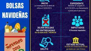 Validan acuerdo de colaboración entre Rafael Guardia y MP por caso de bolsas navideñas