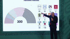 El presidente de México, Andrés Manuel López Obrador, celebró este lunes los resultados obtenidos en las elecciones intermedias porque, según su opinión, le permitirán continuar con su proyecto de transformación.