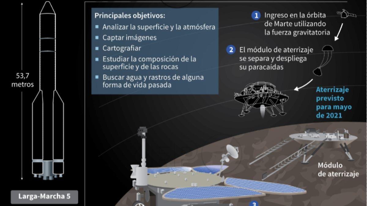 Nihao Marte