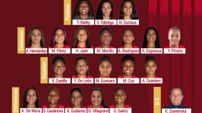Definida la selección femenina de Panamá para el Preolímpico